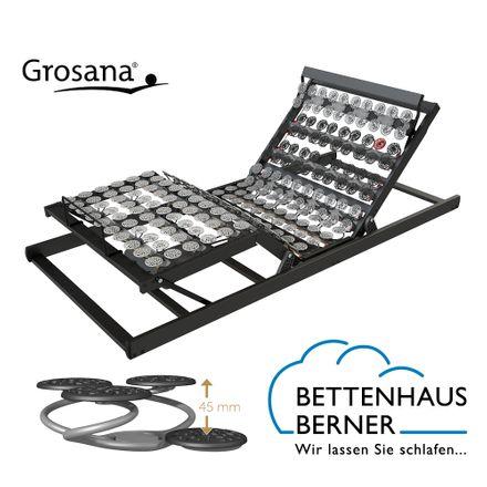Grosana Tellerrost Airflex Sensitive 2 M Unterfederungen motorisch verstellbar – Bild 1