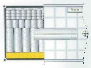 Fylds Taschenfederkernmatratze Multi Layer Diamond  – Bild 4