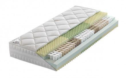Tonnen-Taschenfedernkern Matratze Callea C 300 Optimo Schlafsysteme – Bild 2
