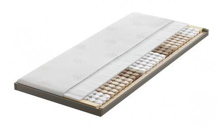 Boxspringeinlegerahmen/Einlege-Unterfederung Callea B 600 EL2 motorisch verstellbar Optimo Schlafsysteme – Bild 2