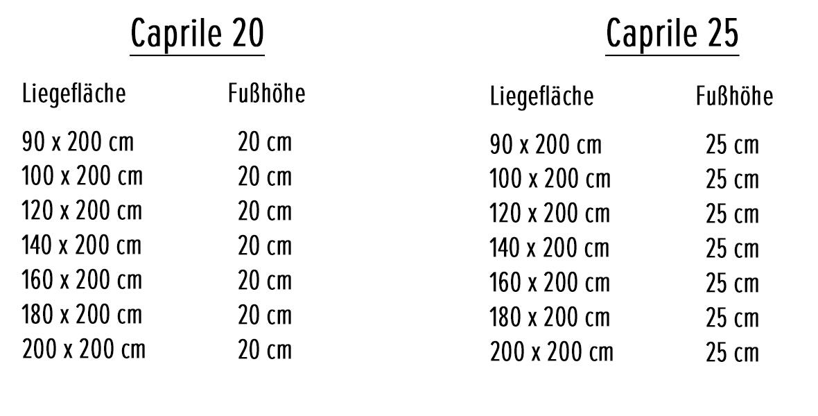 Variantenauswahl Massivholzbett Caprile