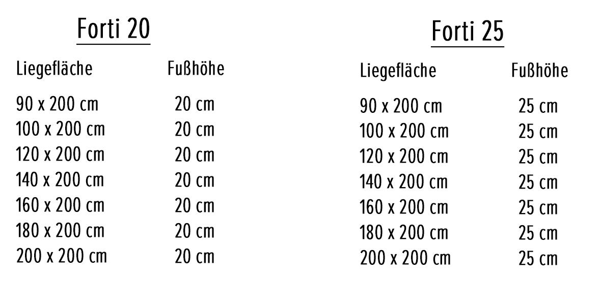 Massivholzbett Forti Variantenauswahl