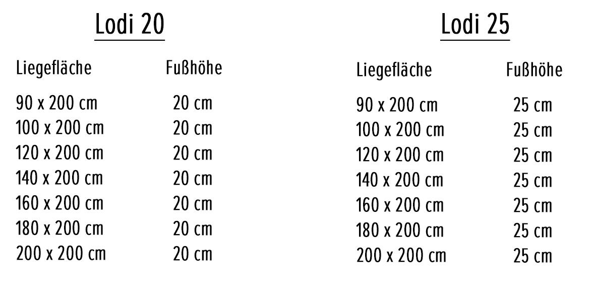 Massivholzbett Lodi Variantenauswahl