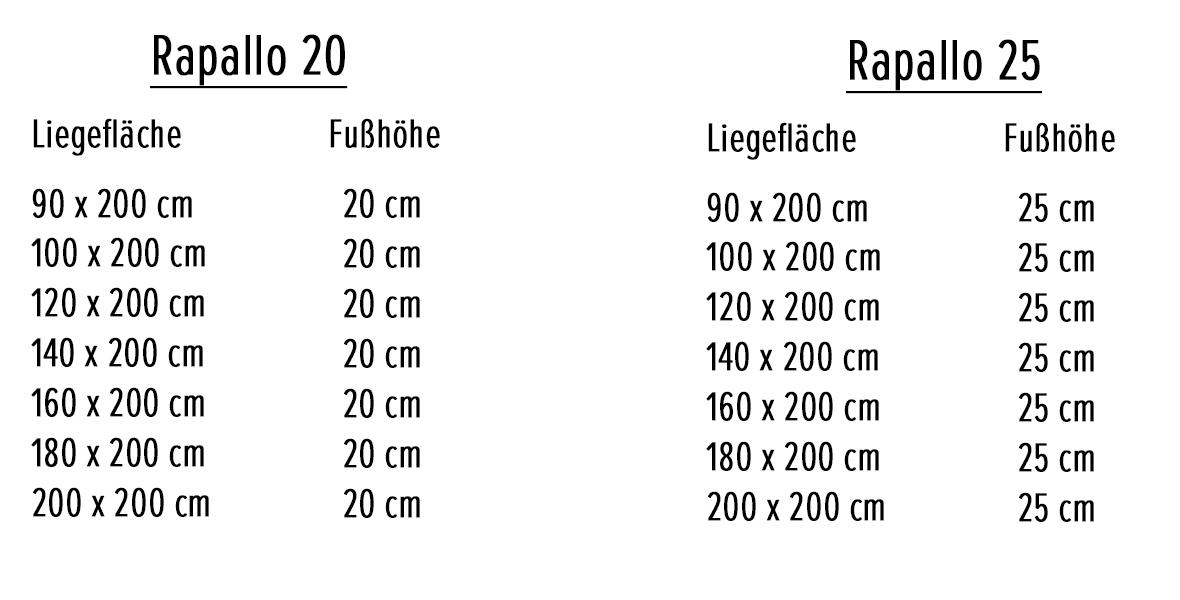 Variantenauswahl Massivholzbett Rapallo