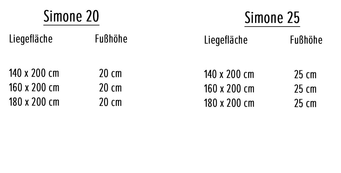 Variantenauswahl: Massivholzbett Simone