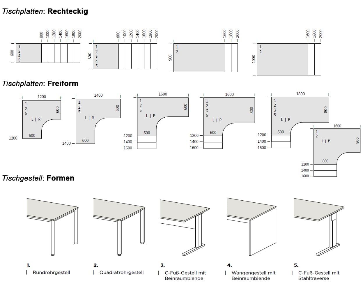 Alle E10 Tische & Gestelle auf einem Blick