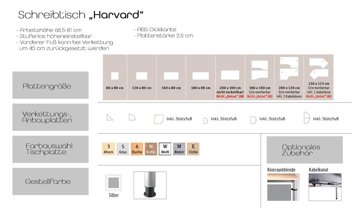 Büromöbelprogramm Harvard