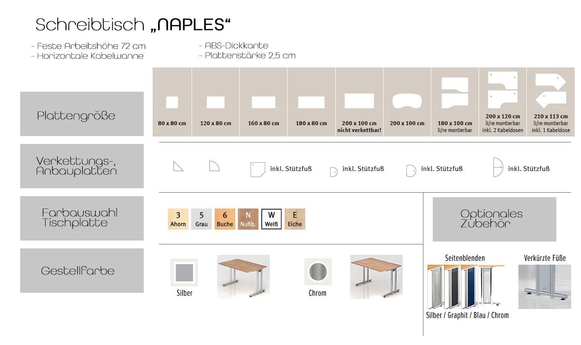 Büromöbelprogramm Naples | Komplettbüro der Serie Naples online bestellen – Möbel von Hammerbacher ✓