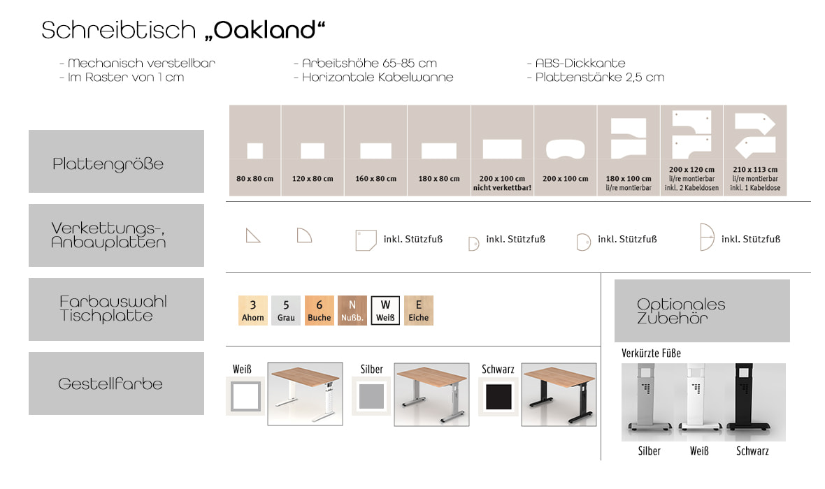 Schreibtisch Oakland – Komplettbüro der Serie Oakland online kaufen – Möbel von Hammerbacher ✓