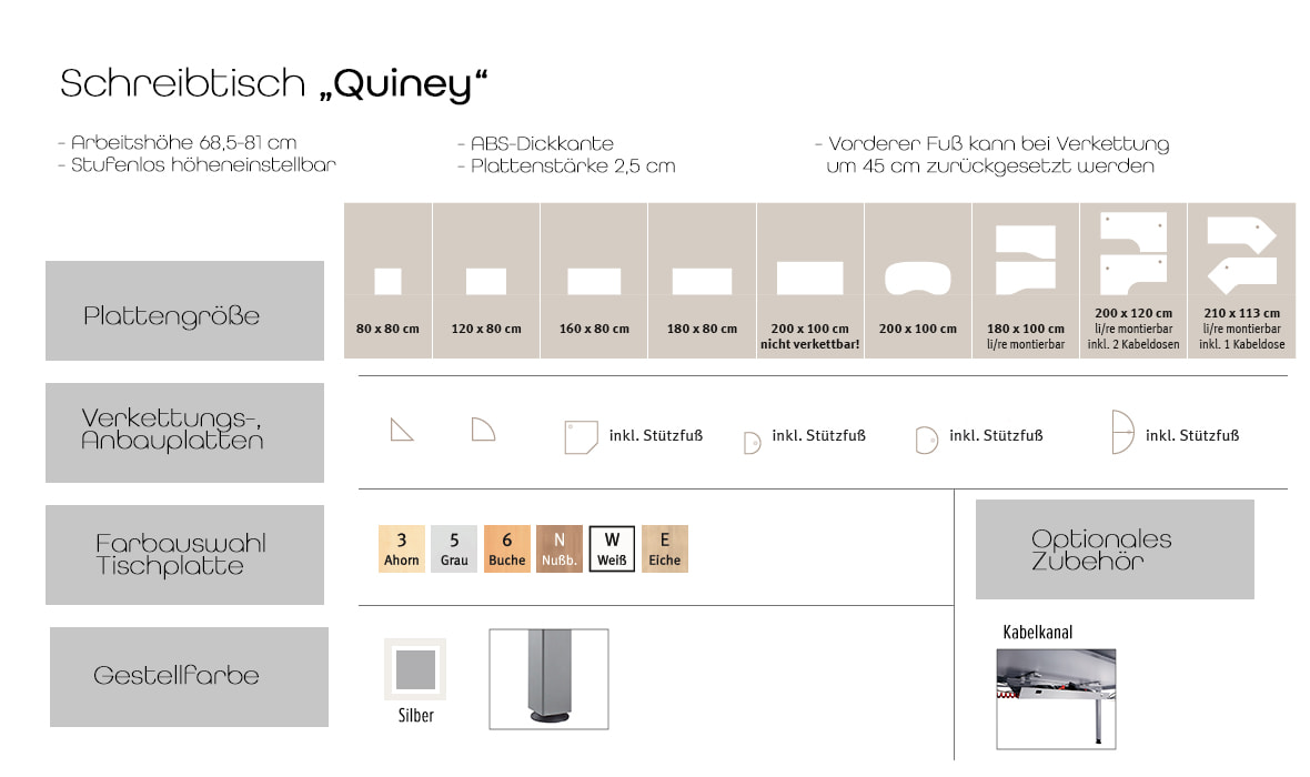 Quiney Büromöbel
