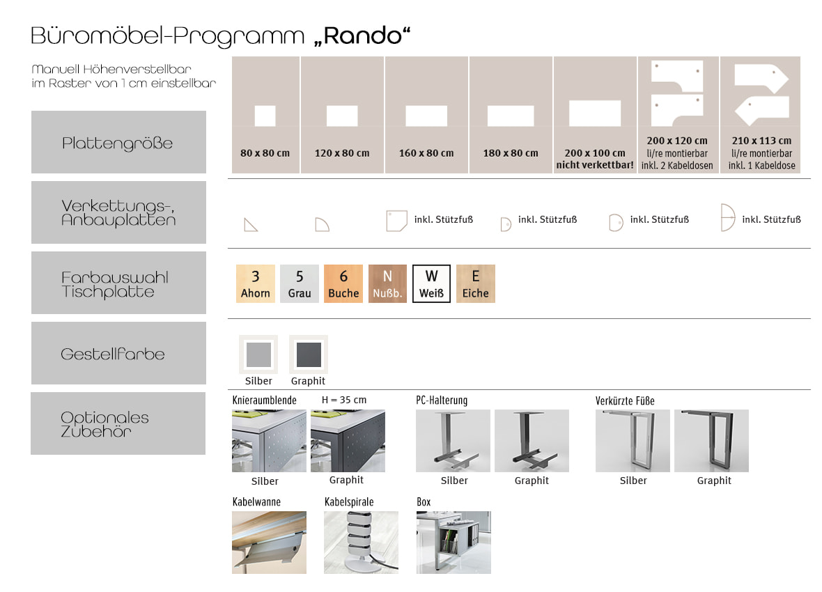 Büromöbelprogramm Rando