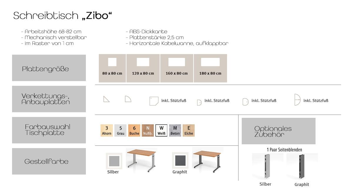 Büromöbel, Merkmale, Serie Zibo