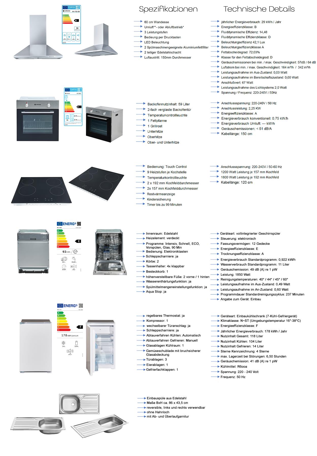 Küche Tullamore, Elektrische Geräte