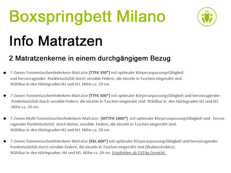 Milano, Variantenauswahl Obermatratze