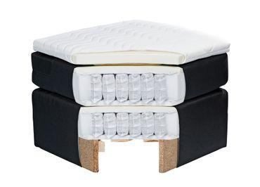 NEBRASKA 3 Boxspringbett elektrisch verstellbar 180x200cm Schwarz – Bild 4