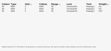 Goya Extension SDM Carbon Verlängerung 0-30cm 2018 – Bild 2