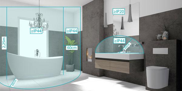 Beleuchtung für das Badezimmer