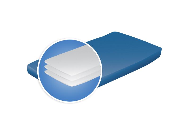 Wasserbett Unberuhigt - 0% Freeflow Grafik