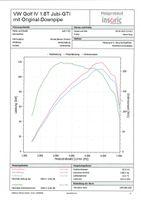 FRIEDRICH MOTORSPORT 76mm Downpipe mit 200 Zellen HJS Sport-Kat. Seat Toledo 1M Bj. 99-2004  1.8l Turbo 132kW Bild 2