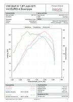 FRIEDRICH MOTORSPORT 76mm Downpipe mit HJS Sportkat. Skoda Octavia 1U Bj. 97-2004 Limousine & Combi (ohne 4x4)  1.8l Turbo 110kW Bild 3
