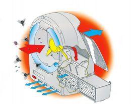Moel Fan-Insektenvernichter Insectivoro 361B - Ventilator Insektenfalle - 55 Watt – Bild 2