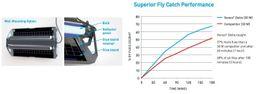 Genus Delta® 2 x 15 Watt hängende Insekten Lichtfalle mithilfe von Klebefolien  – Bild 4