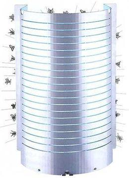 Fangreflektor iGu 4004 Professional Insektenvernichter