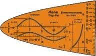 STANO TrigoPar aus orange-transparentem Kunststoff<br>y = x²