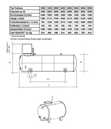Tubicus® 3000l doppelwandiger Lagerbehälter nach DIN 6624-2, mit Vakuum Lecküberwachung, lackiert in RAL7032 lichtgrau, Grenzwertgeber, Füllrohr mit TW Anschluss, Volumen ca. 2850l (95%), 4050 x 1000 x 1400 mm (LxBxH) – Bild 3