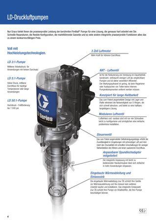 """Pneumatische Ölpumpe GRACO LD Serie Übersetzung 5:1, 3"""" Luftmotor für hohe Förderleistung bei geringem Verschleiß, max. Arbeitsdruck 50 bar. Fördeleistung max. 25 l/min. interne thermische Druckentlastung, Anschlüsse 3/4"""" IG und 1/2"""" – Bild 2"""
