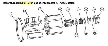 Ersatzteil: Rebuild Kit für Fill-Rite Pumpen der Baureihe 300, enthält, alle Dichtungen und O-Ringe, Rotordeckel mit Schrauben, Rotor, Rotorsplint, Karbon Gleitflügel (8Stück), Bypass Ventil – Bild 1