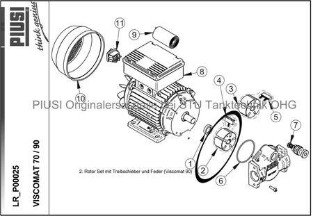 Original Piusi Ersatzteil: Rotor Set mit Treibschiebern und Federn für Viscomat 90