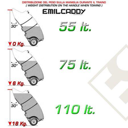 emilcaddy 110 Benzin, fahrbarer 110 Liter HD-PE Behälter mit 12V Pumpe mit ATEX Zulassung, 3m Antistatik-Schlauch für Benzin, manuelle Zapfpistole aus Aluminium, 2 stabile Räder, Stützfuss – Bild 3