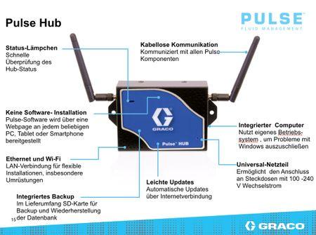 PULSE™ HUB, FMS, EU - mit Schnittstelle, für Kunden die eine eigene DMS Anbindung entwickeln