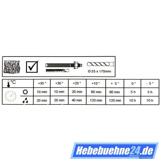 Chemische Dübel Satz mit 10 Stück, M20mm x 260mm – Bild 3