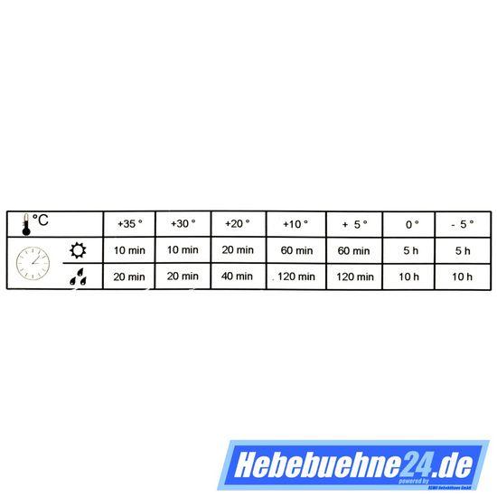 Chemische Dübel, 1 Satz = 16 Stück, M12mm x 160mm Länge  – Bild 4
