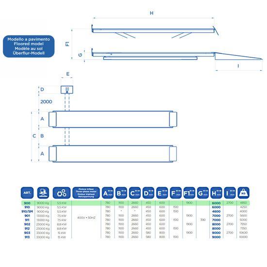 Scherenhebebühne 9t, OMCN 900, für LKW, Bus, Traktor – Bild 4