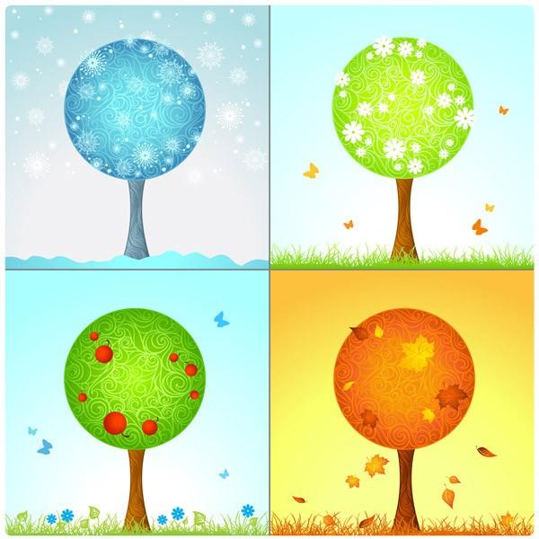 Produktfoto Selbstklebendes Wandbild 4 Seasons