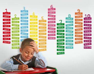 Immagine del prodotto Adesivo murale no.IF16 Times Table Coloured
