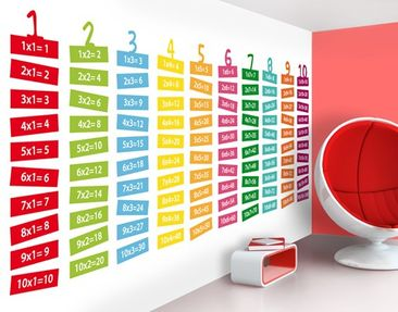 Produktfoto Photo Wall Mural no.IF20 Times Table