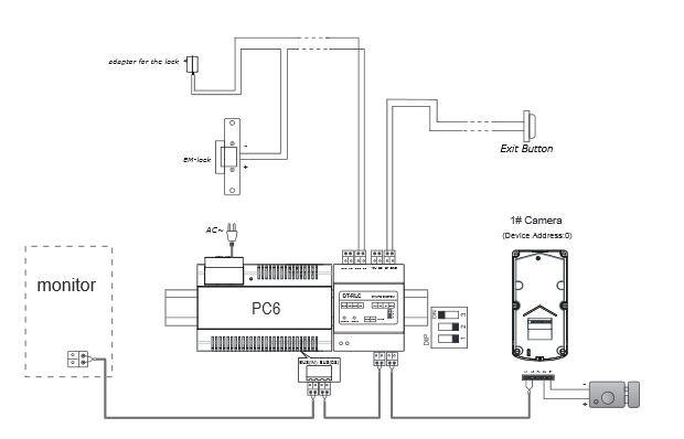 manipulationssicherer anschluss von 2 t r ffnern im dt system. Black Bedroom Furniture Sets. Home Design Ideas