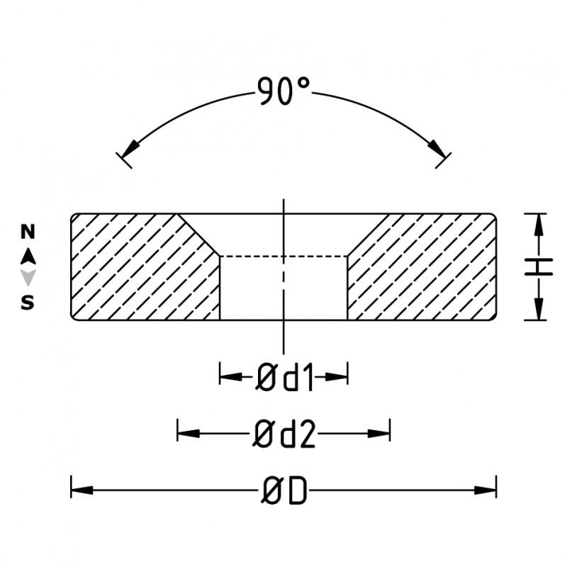 20 STÜCK 20x4 mm NEODYM SCHEIBEN MAGNET MIT 4.5mm BOHRUNG UND SENKUNG WERKSTATT