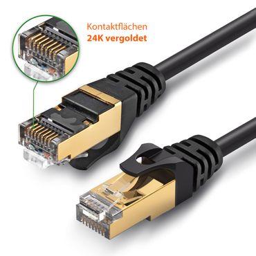 Cat7 Netzwerkkabel 15m Patchkabel Internet Ethernet LAN DSL Netzwerk F/FTP Kabel – Bild 7