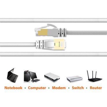 Cat8 Netzwerkkabel 10m Patchkabel Internet Ethernet LAN DSL Netzwerk F/FTP Kabel – Bild 8