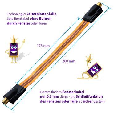 5x SAT Antennenkabel extrem flach 0,3 mm Fensterdurchführung F Kupplung F Buchse – Bild 8