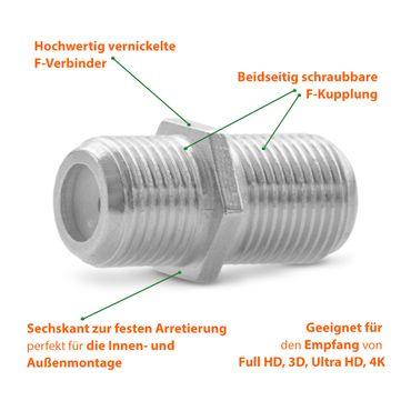 2x F-Verbinder High End Buchse Gummidichtung Sat 4K UHD TV Antennen Koaxialkabel – Bild 3