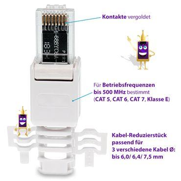 2x CAT 6A RJ45 Netzwerk Stecker Netzwerkstecker CAT 7 6 5 LAN Kabel werkzeuglos – Bild 4