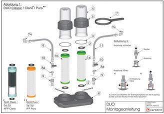 Carbonit DUO-HP Puro