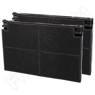 Filtronix Aktivkohlefilter Alternativ zu AEG Electrolux EFF70 9029793552 (2er Pack)