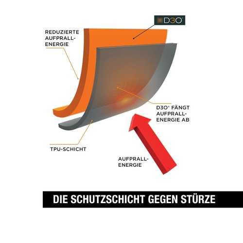 Gear4 Piccadilly Klarsichthülle mit verbessertem Stoßschutz [D3O-geschützt], schlankes, robustes Design – Bild 3